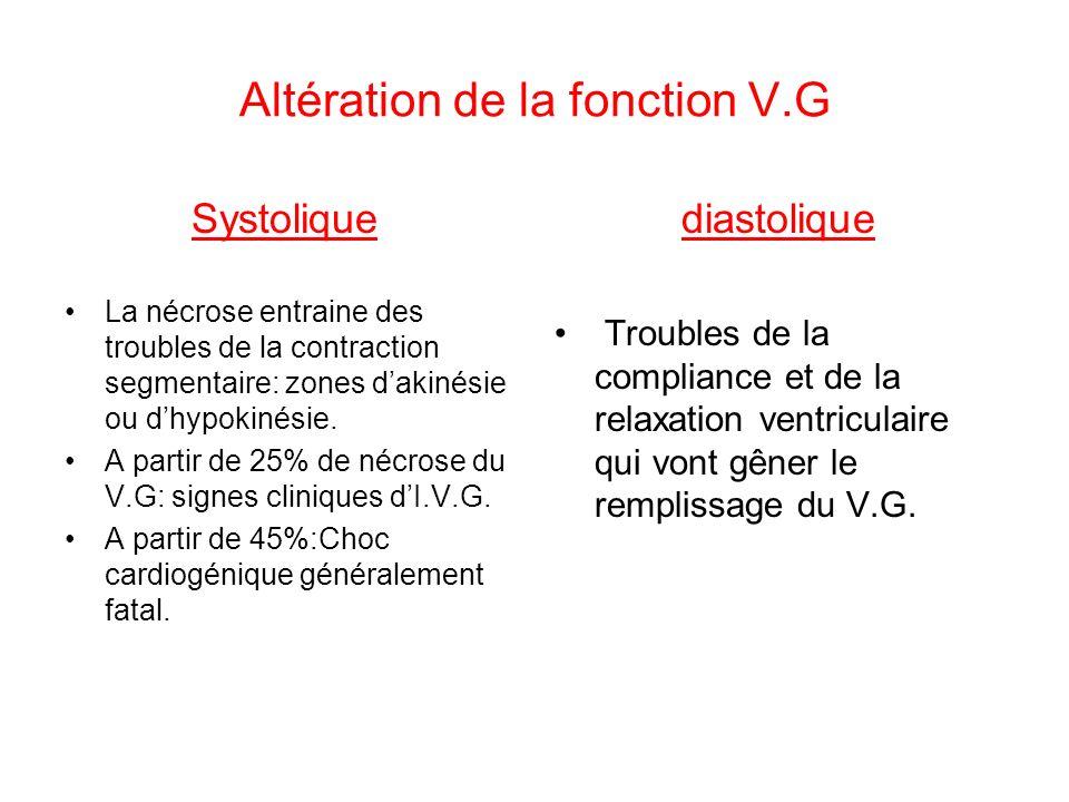 Altération de la fonction V.G Systolique La nécrose entraine des troubles de la contraction segmentaire: zones dakinésie ou dhypokinésie.