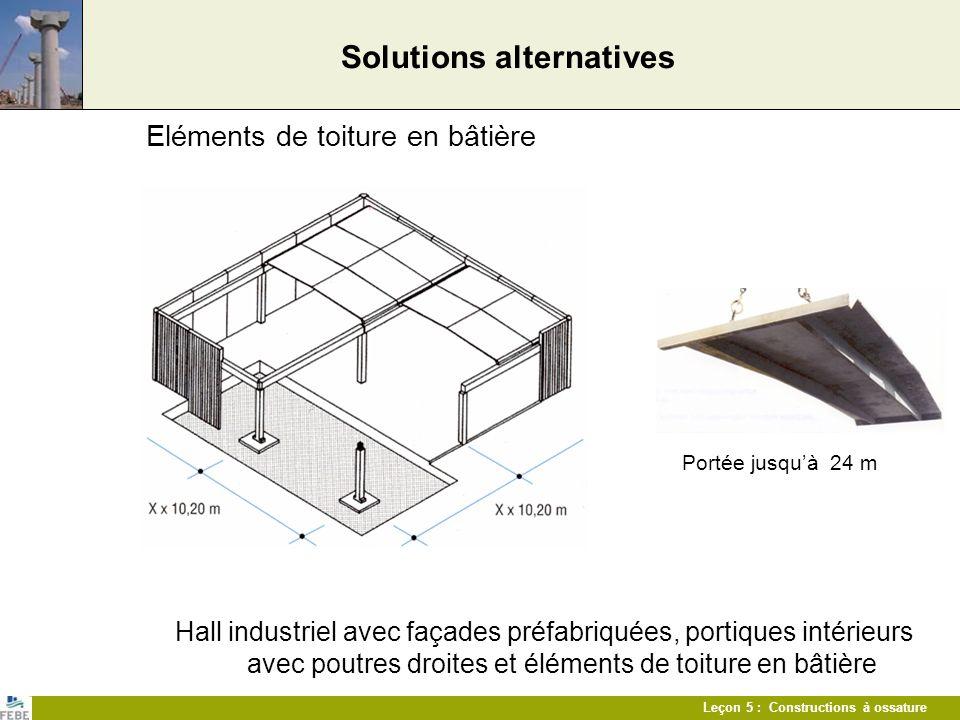 Leçon 5 : Constructions à ossature Solutions alternatives Eléments de toiture en bâtière Hall industriel avec façades préfabriquées, portiques intérie