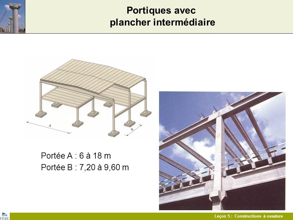 Leçon 5 : Constructions à ossature Portiques avec plancher intermédiaire Portée A : 6 à 18 m Portée B : 7,20 à 9,60 m