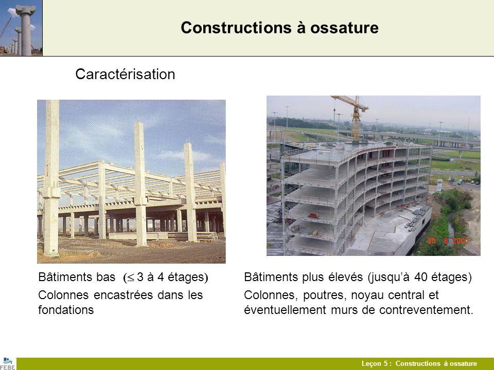 Leçon 5 : Constructions à ossature Constructions à ossature Bâtiments bas ( 3 à 4 étages ) Colonnes encastrées dans les fondations Bâtiments plus élev