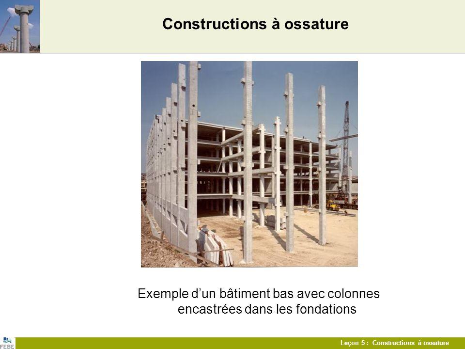 Leçon 5 : Constructions à ossature Constructions à ossature Exemple dun bâtiment bas avec colonnes encastrées dans les fondations