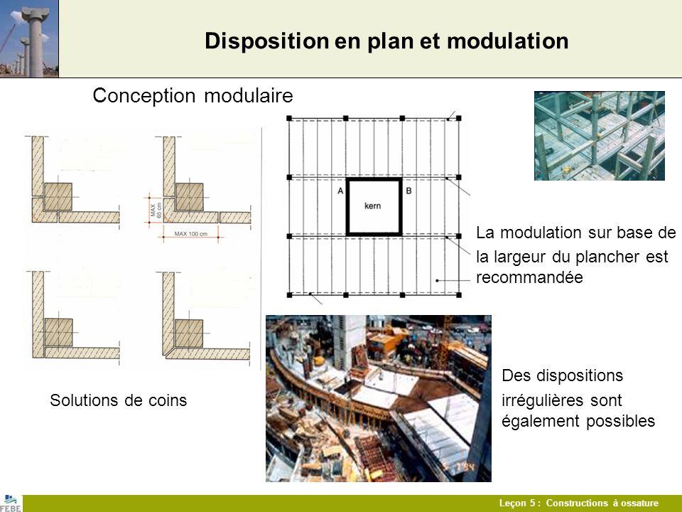 Leçon 5 : Constructions à ossature Disposition en plan et modulation Conception modulaire La modulation sur base de la largeur du plancher est recomma