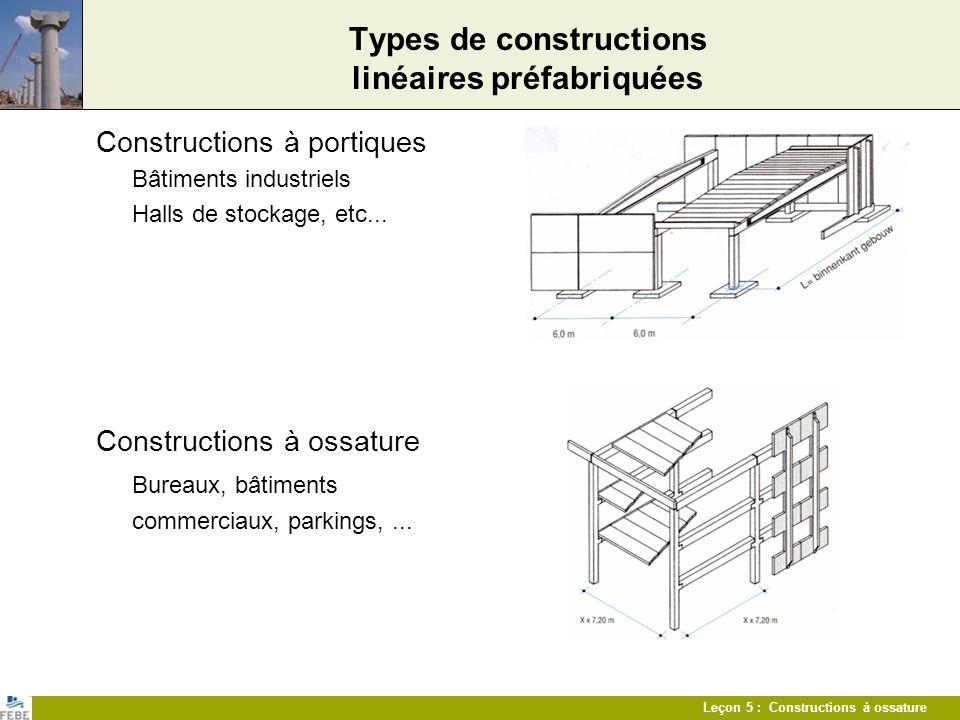 Leçon 5 : Constructions à ossature Constructions à portiques Portique de base : 2 colonnes + poutre de toiture Portée: 15 à 48 m Série de portiques simples pour réaliser un bâtiment