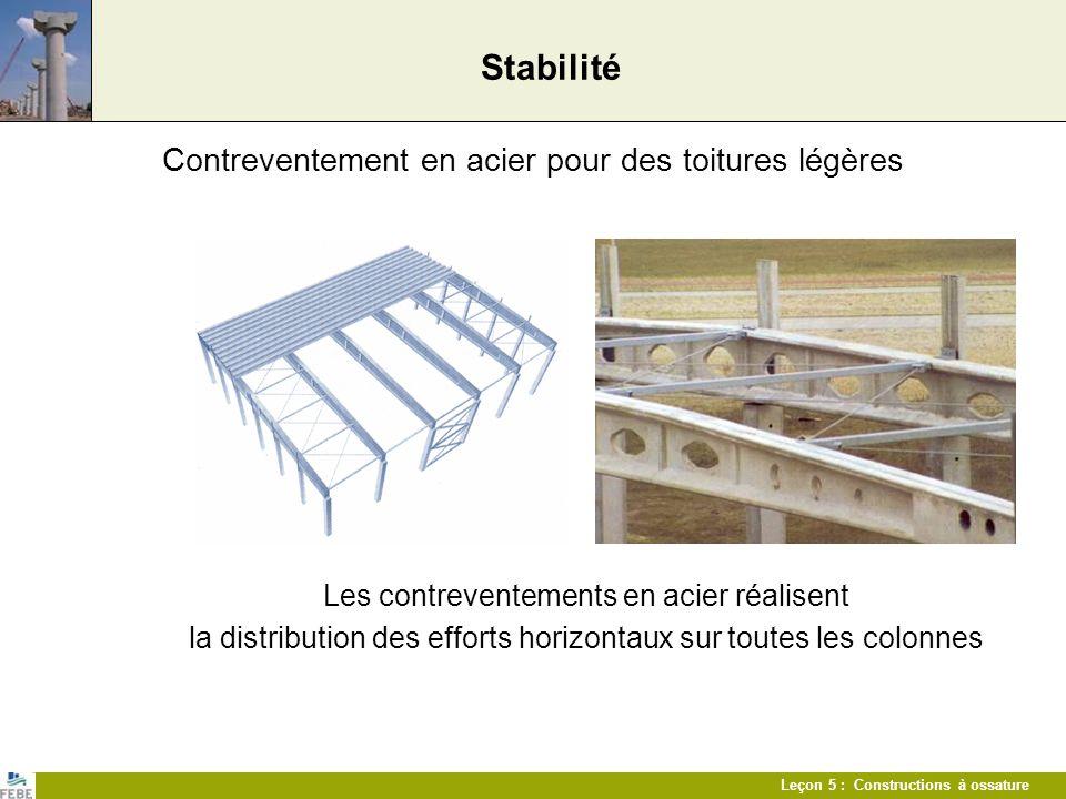 Leçon 5 : Constructions à ossature Stabilité Contreventement en acier pour des toitures légères Les contreventements en acier réalisent la distributio