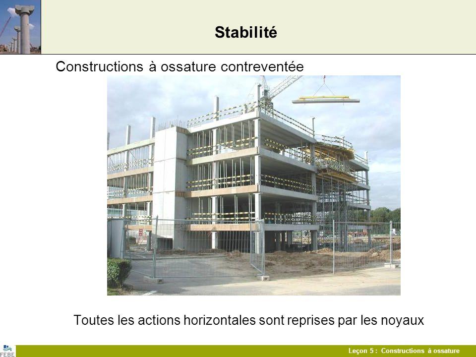 Leçon 5 : Constructions à ossature Stabilité Constructions à ossature contreventée Toutes les actions horizontales sont reprises par les noyaux