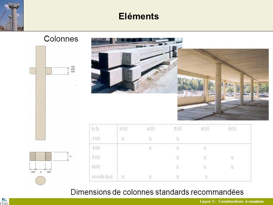 Leçon 5 : Constructions à ossature Eléments Colonnes Dimensions de colonnes standards recommandées b/h300400500600800 300 x x x 400 x x x 500 x x x 60
