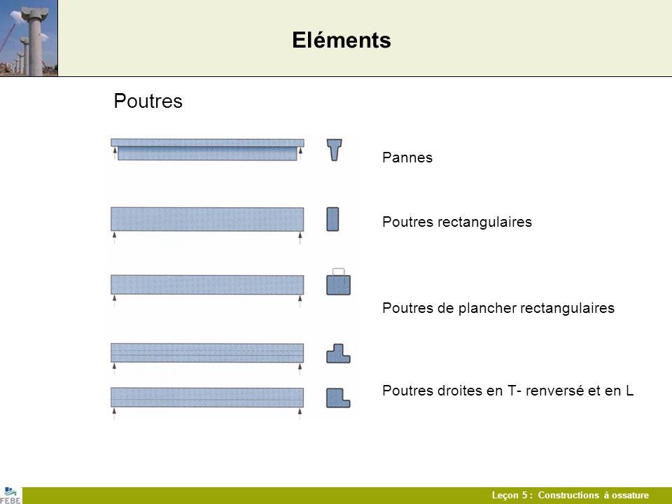 Leçon 5 : Constructions à ossature Eléments Poutres Pannes Poutres rectangulaires Poutres de plancher rectangulaires Poutres droites en T- renversé et