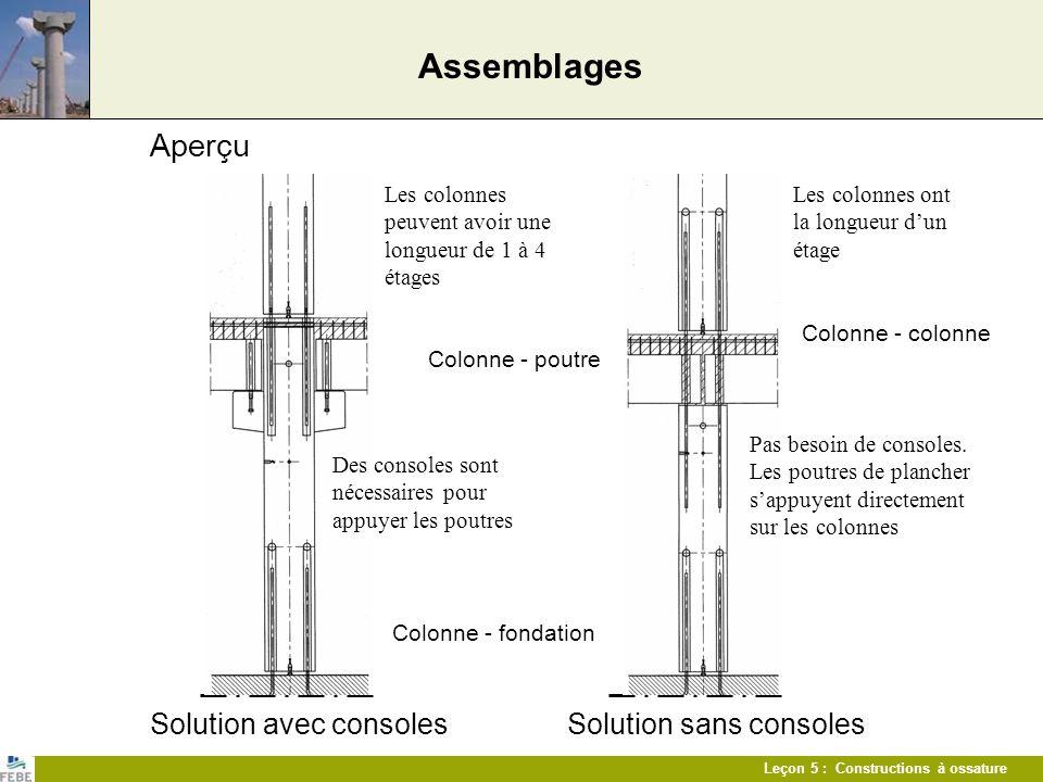 Leçon 5 : Constructions à ossature Assemblages Aperçu Solution avec consolesSolution sans consoles Les colonnes peuvent avoir une longueur de 1 à 4 ét
