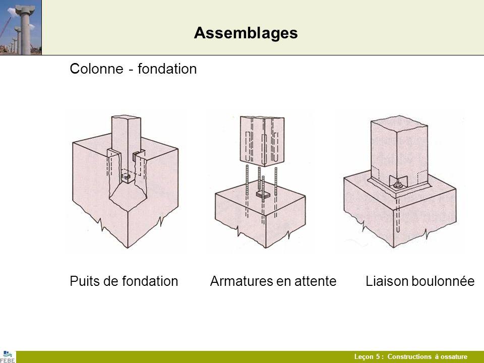 Leçon 5 : Constructions à ossature Assemblages Colonne - fondation Puits de fondation Armatures en attente Liaison boulonnée