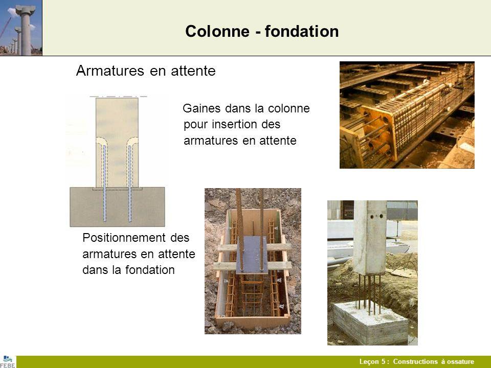Leçon 5 : Constructions à ossature Colonne - fondation Armatures en attente Gaines dans la colonne pour insertion des armatures en attente Positionnem