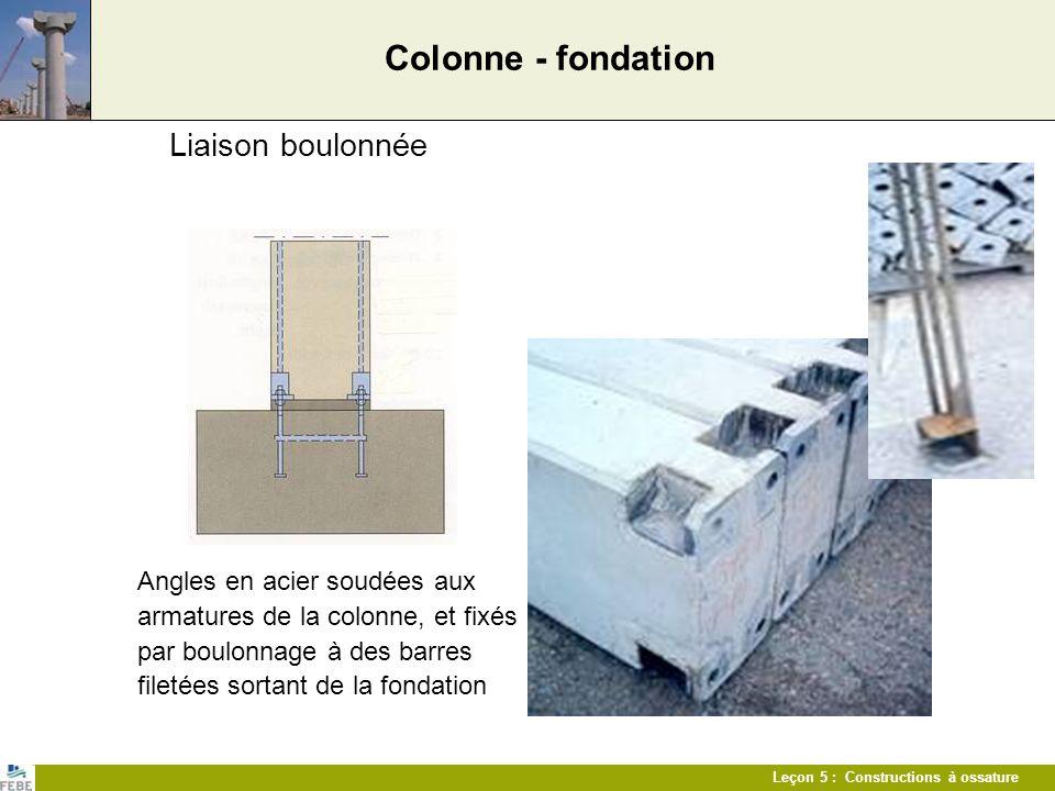 Leçon 5 : Constructions à ossature Colonne - fondation Liaison boulonnée Angles en acier soudées aux armatures de la colonne, et fixés par boulonnage