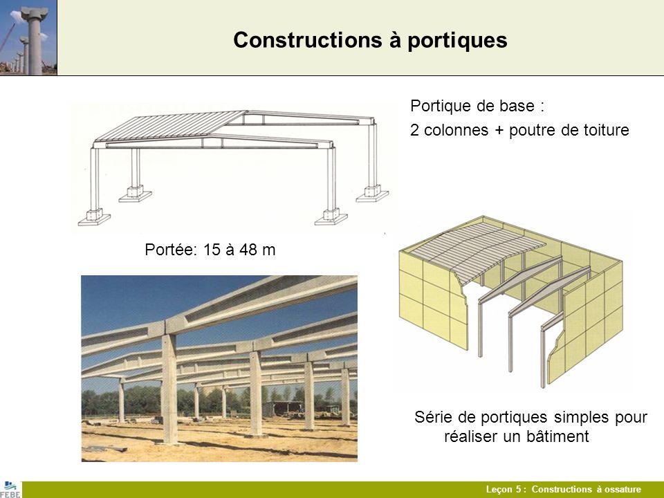Leçon 5 : Constructions à ossature Constructions à portiques Portique de base : 2 colonnes + poutre de toiture Portée: 15 à 48 m Série de portiques si