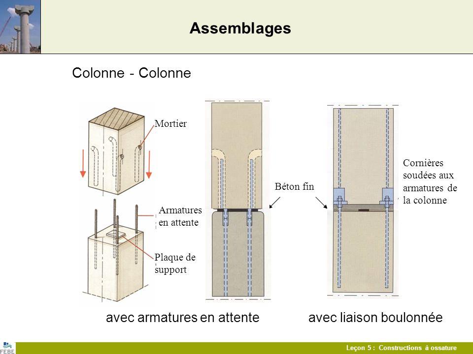Leçon 5 : Constructions à ossature Assemblages Colonne - Colonne avec armatures en attente avec liaison boulonnée Mortier Béton fin Plaque de support