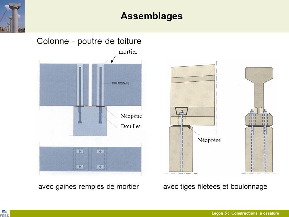 Leçon 5 : Constructions à ossature Assemblages Colonne - poutre de toiture avec gaines rempies de mortier avec tiges filetées et boulonnage mortier Né