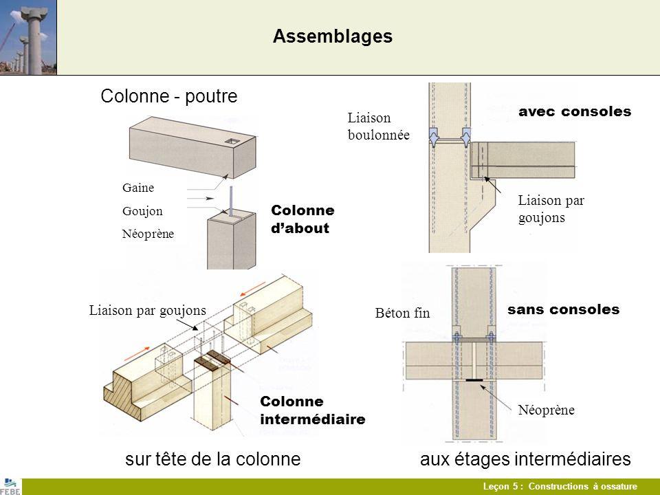 Leçon 5 : Constructions à ossature Assemblages Colonne - poutre sur tête de la colonne aux étages intermédiaires Colonne dabout Liaison boulonnée Gain