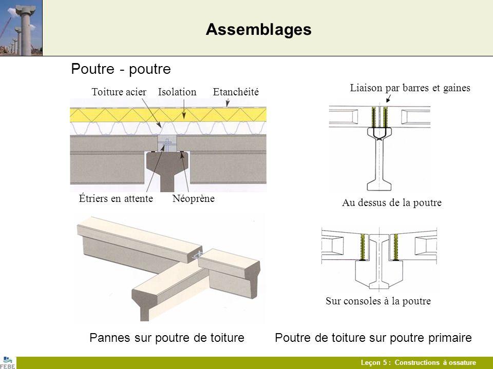 Leçon 5 : Constructions à ossature Assemblages Poutre - poutre Pannes sur poutre de toiture Poutre de toiture sur poutre primaire Toiture acier Isolat