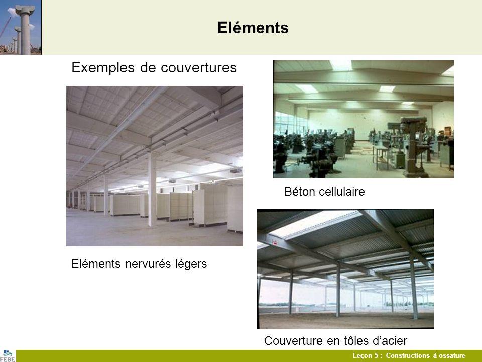 Leçon 5 : Constructions à ossature Eléments Exemples de couvertures Béton cellulaire Eléments nervurés légers Couverture en tôles dacier