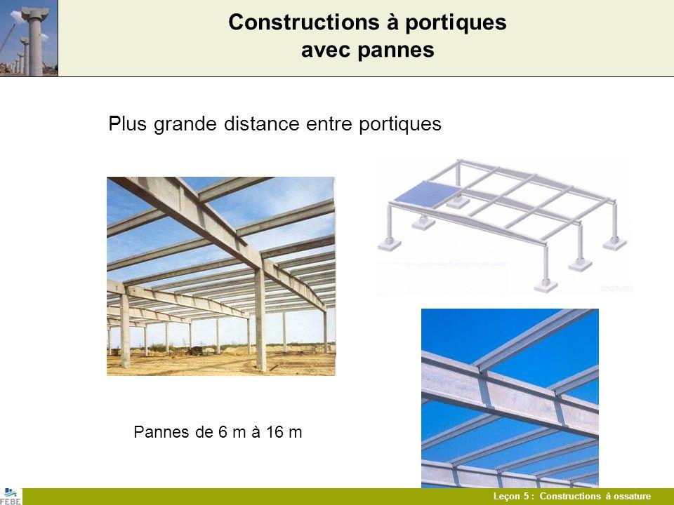 Leçon 5 : Constructions à ossature Constructions à portiques avec poutres primaires et secondaires Grands espaces ouverts, avec un minimum de colonnes intérieures Variante avec poutres droites Poutres de toiture primaires et secondaires Dimensions max.