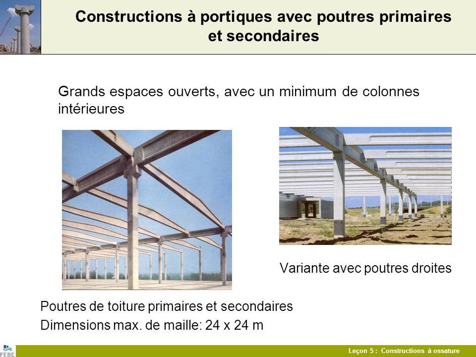 Leçon 5 : Constructions à ossature Constructions à portiques Gamme de portées Type de poutre Minimum Optimum Maximum Poutre toiture B 12 m 18 - 32 m 50 m Pannes 4 8 - 12 16 Poutre primaire C 12 12 - 18 24 Hauteur colonne 4 12 20