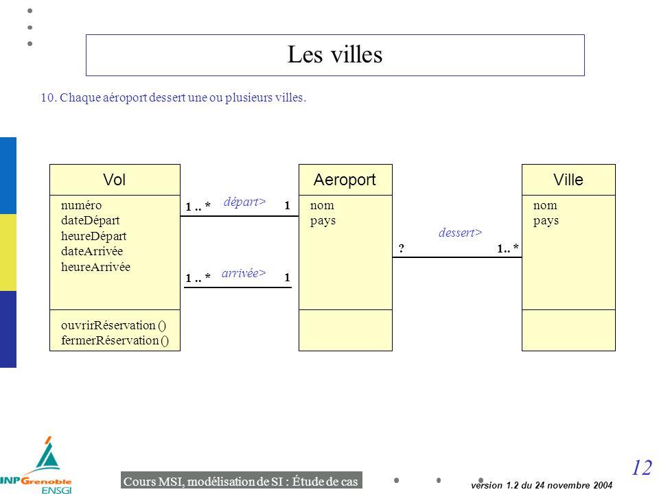 12 Cours MSI, modélisation de SI : Étude de cas version 1.2 du 24 novembre 2004 Les villes Vol 1 1..