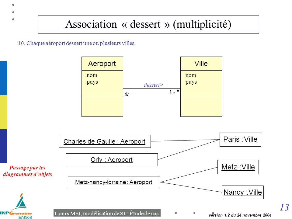 13 Cours MSI, modélisation de SI : Étude de cas version 1.2 du 24 novembre 2004 Association « dessert » (multiplicité) Aeroport nom pays 10.
