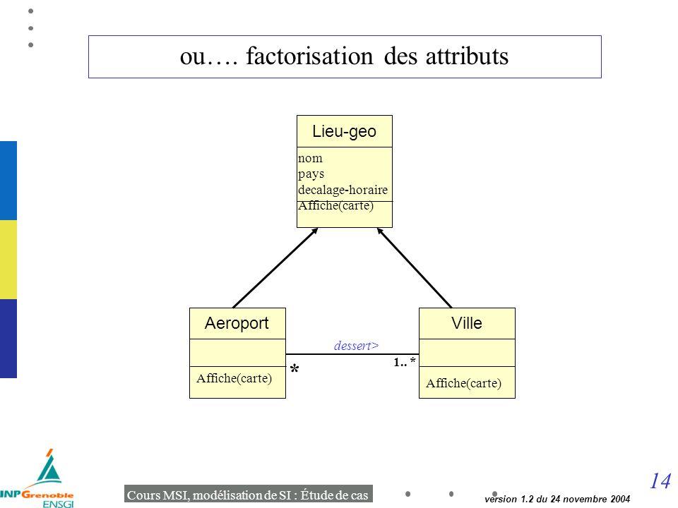 14 Cours MSI, modélisation de SI : Étude de cas version 1.2 du 24 novembre 2004 ou….