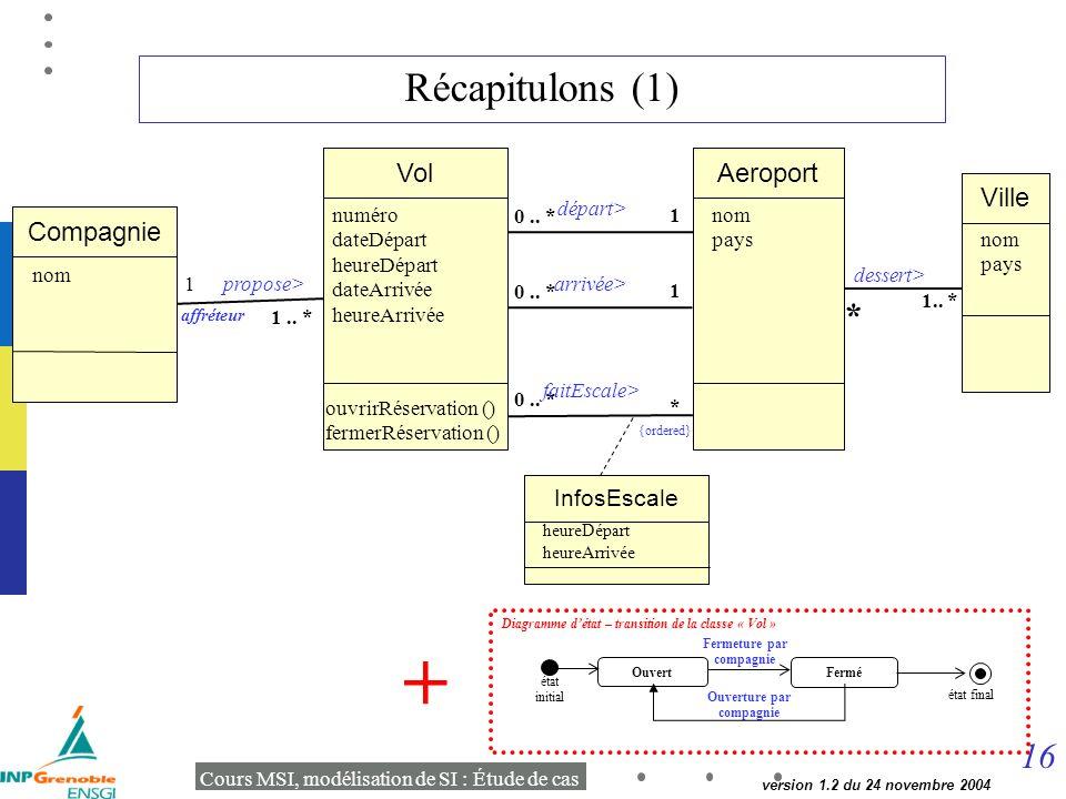 16 Cours MSI, modélisation de SI : Étude de cas version 1.2 du 24 novembre 2004 Vol 1 0..