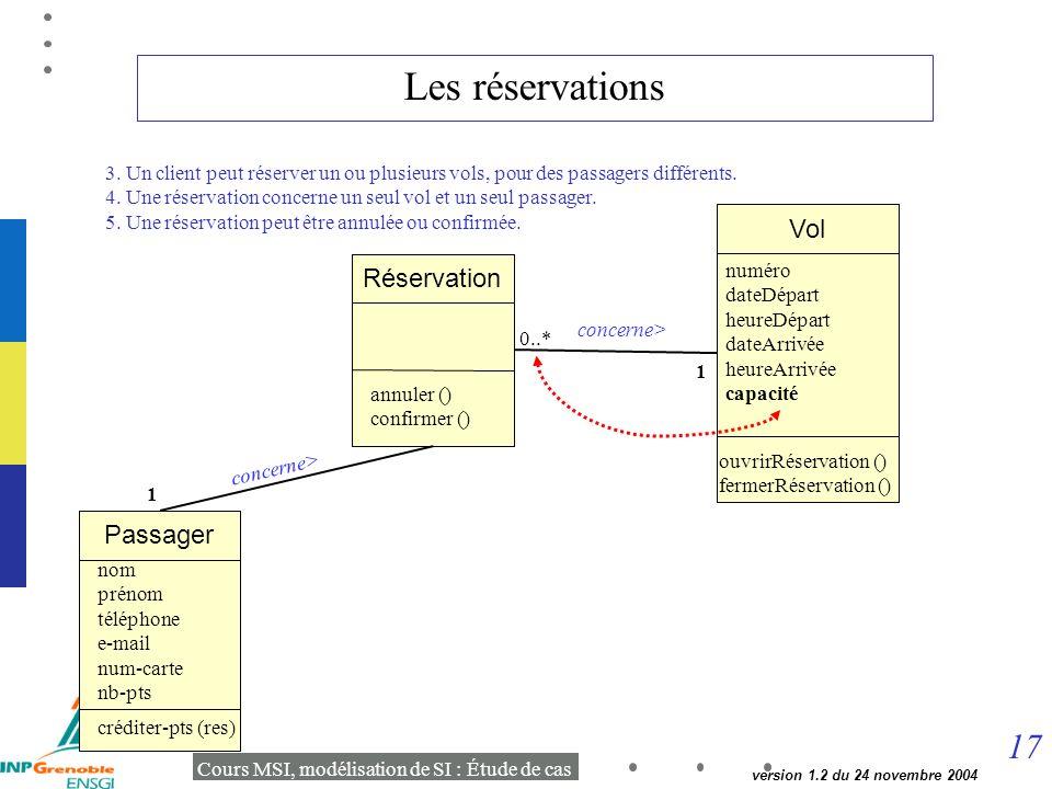 17 Cours MSI, modélisation de SI : Étude de cas version 1.2 du 24 novembre 2004 Vol numéro dateDépart heureDépart dateArrivée heureArrivée capacité ouvrirRéservation () fermerRéservation () Réservation concerne> 0..* 1 annuler () confirmer () Les réservations 3.