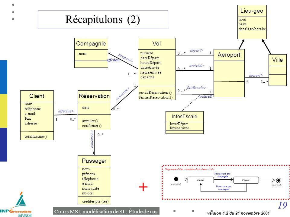 19 Cours MSI, modélisation de SI : Étude de cas version 1.2 du 24 novembre 2004 Vol 1 0..