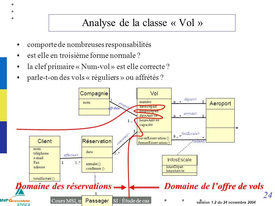 24 Cours MSI, modélisation de SI : Étude de cas version 1.2 du 24 novembre 2004 Analyse de la classe « Vol » comporte de nombreuses responsabilités est elle en troisième forme normale .