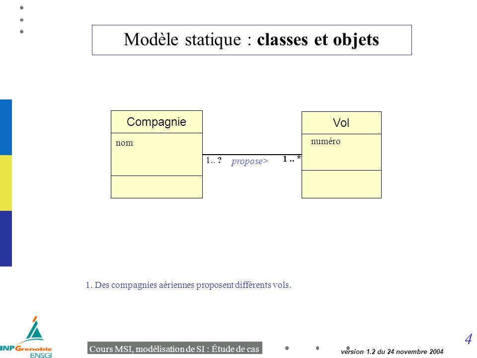 4 Cours MSI, modélisation de SI : Étude de cas version 1.2 du 24 novembre 2004 Modèle statique : classes et objets 1.