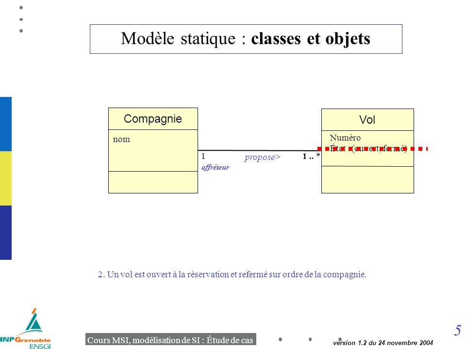 5 Cours MSI, modélisation de SI : Étude de cas version 1.2 du 24 novembre 2004 Modèle statique : classes et objets 2.