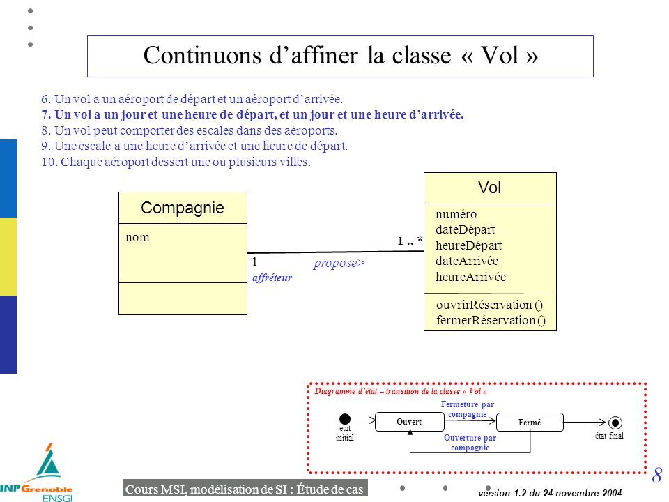 8 Cours MSI, modélisation de SI : Étude de cas version 1.2 du 24 novembre 2004 Continuons daffiner la classe « Vol » Vol Compagnie propose> 1 1..