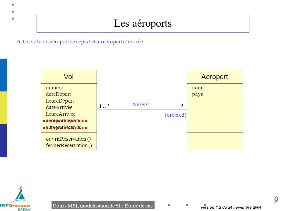 9 Cours MSI, modélisation de SI : Étude de cas version 1.2 du 24 novembre 2004 Les aéroports Vol 2 1..