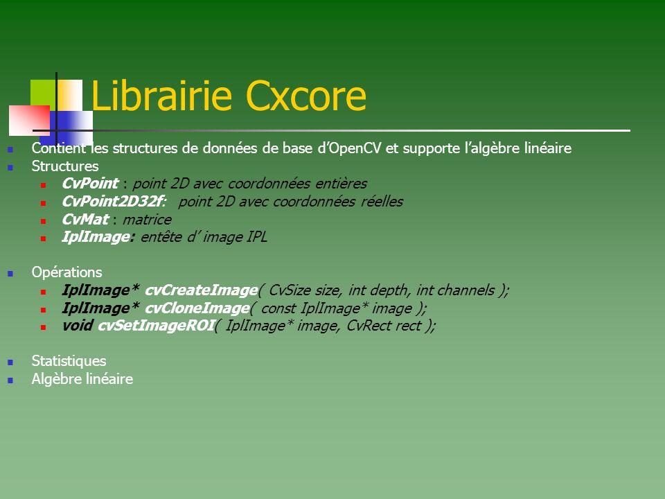 Librairie Cxcore Contient les structures de données de base dOpenCV et supporte lalgèbre linéaire Structures CvPoint : point 2D avec coordonnées entiè