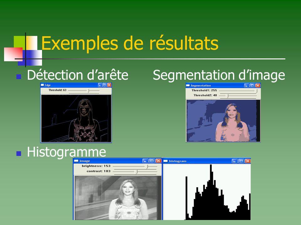 Exemples de résultats Détection darête Segmentation dimage Histogramme