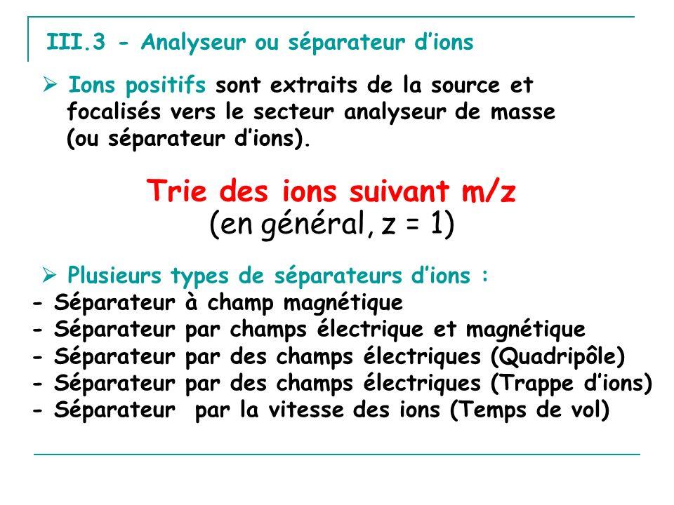 III.3 - Analyseur ou séparateur dions Ions positifs sont extraits de la source et focalisés vers le secteur analyseur de masse (ou séparateur dions).