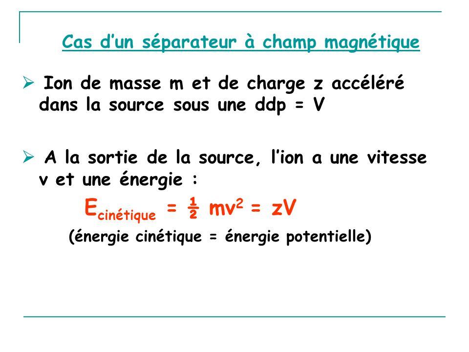 Cas dun séparateur à champ magnétique Ion de masse m et de charge z accéléré dans la source sous une ddp = V A la sortie de la source, lion a une vitesse v et une énergie : E cinétique = ½ mv 2 = zV (énergie cinétique = énergie potentielle)