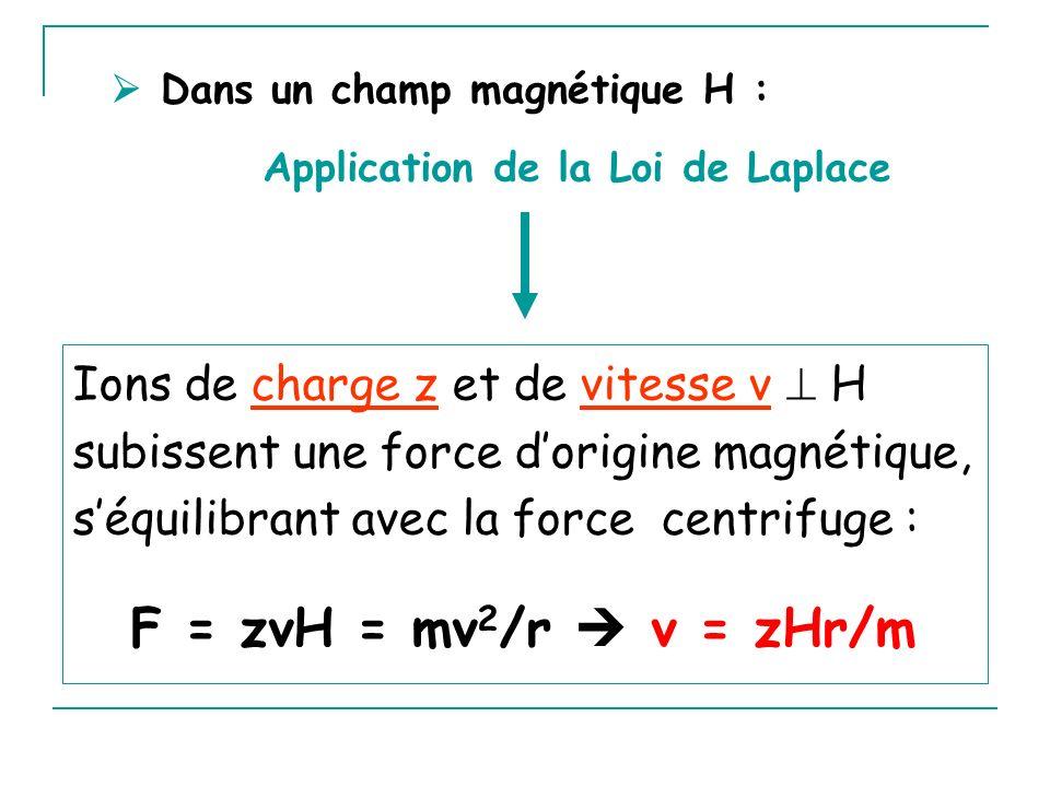 F = zvH = mv 2 /r v = zHr/m Ions de charge z et de vitesse v H subissent une force dorigine magnétique, séquilibrant avec la force centrifuge : Dans un champ magnétique H : Application de la Loi de Laplace