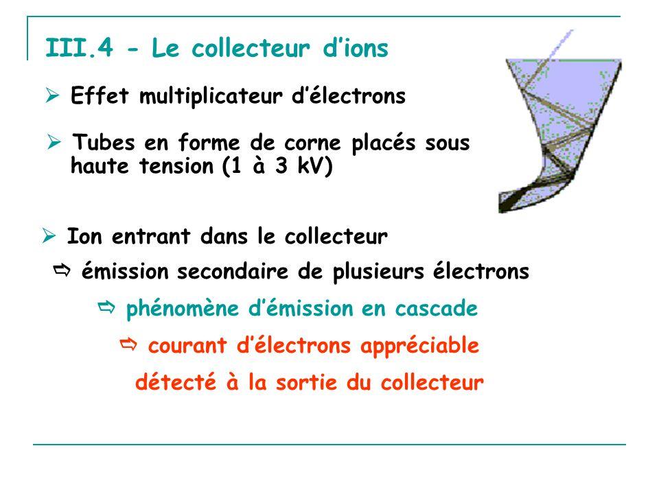 Tubes en forme de corne placés sous haute tension (1 à 3 kV) III.4 - Le collecteur dions Ion entrant dans le collecteur émission secondaire de plusieurs électrons phénomène démission en cascade courant délectrons appréciable détecté à la sortie du collecteur Effet multiplicateur délectrons