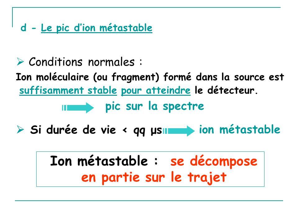 d - Le pic dion métastable Conditions normales : Ion moléculaire (ou fragment) formé dans la source est suffisamment stable pour atteindre le détecteur.