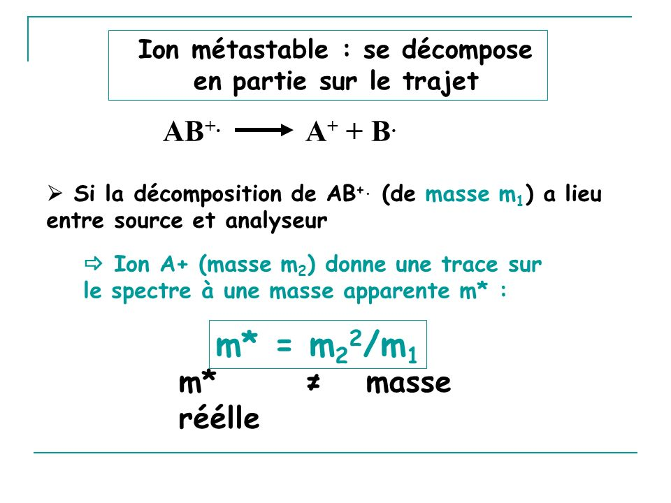 m* masse réélle m* = m 2 2 /m 1 Si la décomposition de AB +.