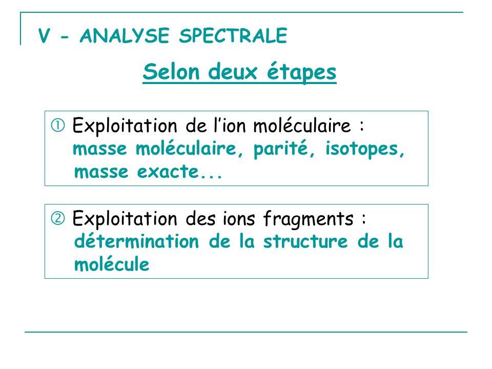 V - ANALYSE SPECTRALE Exploitation des ions fragments : détermination de la structure de la molécule Selon deux étapes Exploitation de lion moléculaire : masse moléculaire, parité, isotopes, masse exacte...