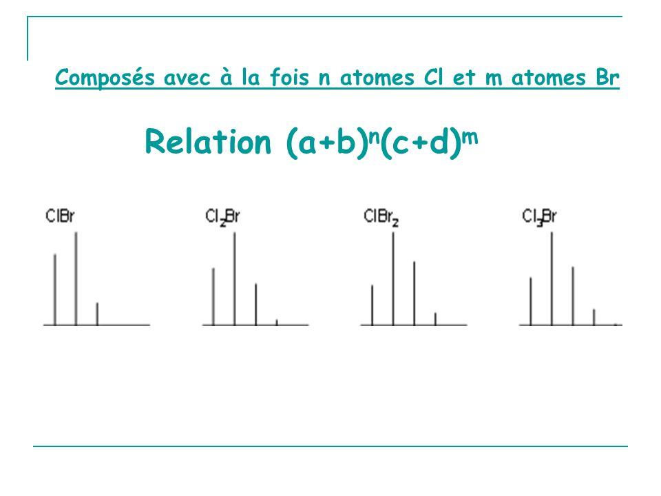 Composés avec à la fois n atomes Cl et m atomes Br Relation (a+b) n (c+d) m