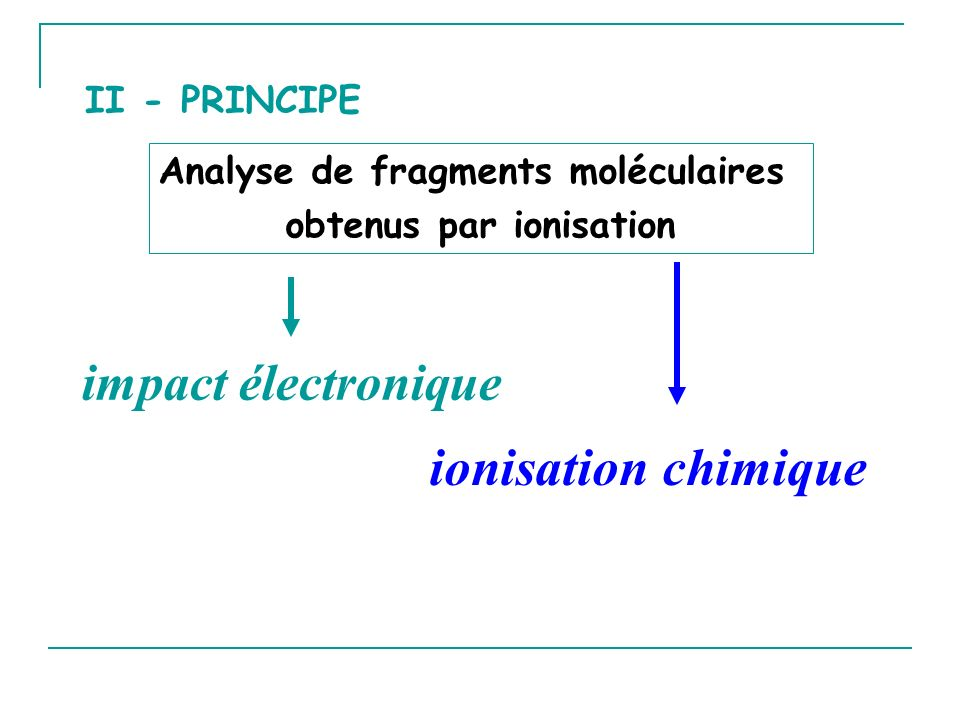 V.5.1.2 - Alcanes ramifiés Ramification plus grande probabilité de clivage à lembranchement Cas du néopentane Carbocation plus substitué + stable Pic parent absent sur le spectre Ion moléculaire se fragmente rapidement carbocation tertiaire stable