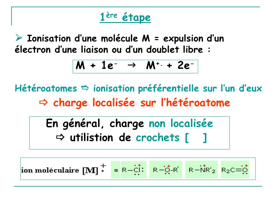 En général, charge non localisée utilistion de crochets [ ] 1 ère étape Ionisation dune molécule M = expulsion dun électron dune liaison ou dun doublet libre : Hétéroatomes ionisation préférentielle sur lun deux charge localisée sur lhétéroatome M + 1e - M +.