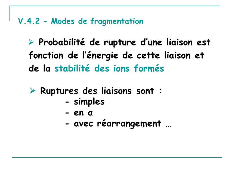 V.4.2 - Modes de fragmentation Probabilité de rupture dune liaison est fonction de lénergie de cette liaison et de la stabilité des ions formés Ruptures des liaisons sont : - simples - en α - avec réarrangement …