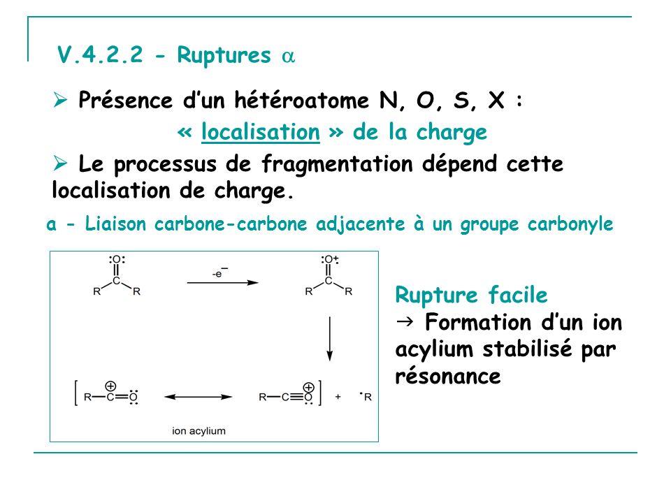 Présence dun hétéroatome N, O, S, X : « localisation » de la charge V.4.2.2 - Ruptures Le processus de fragmentation dépend cette localisation de charge.