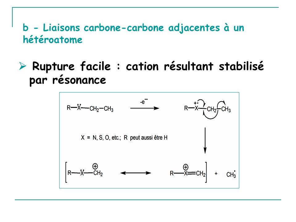 b - Liaisons carbone-carbone adjacentes à un hétéroatome Rupture facile : cation résultant stabilisé par résonance