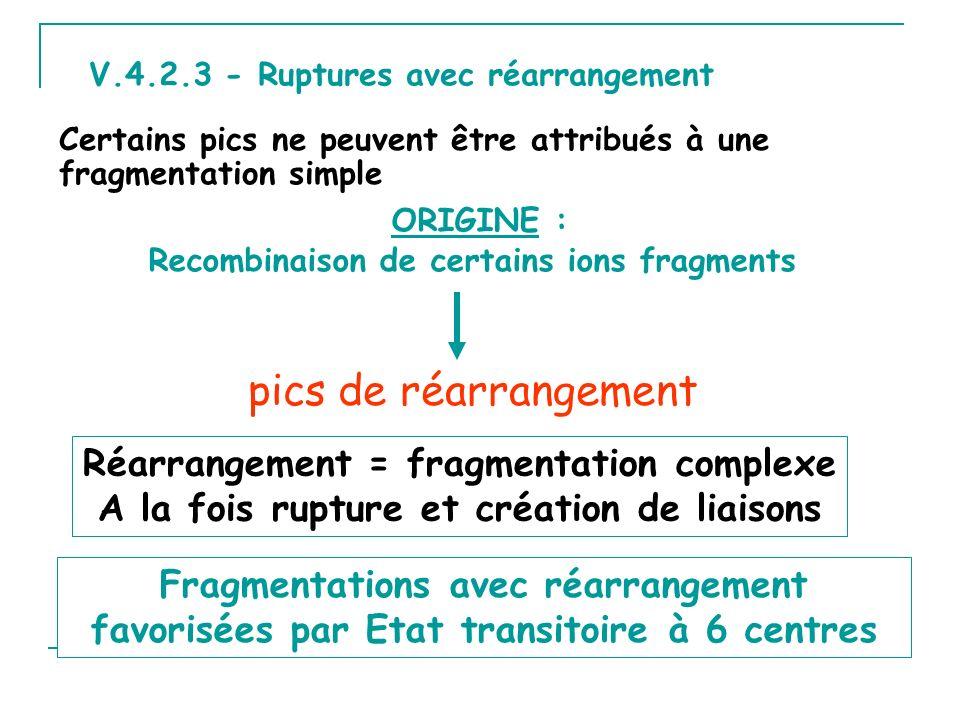 V.4.2.3 - Ruptures avec réarrangement ORIGINE : Recombinaison de certains ions fragments Fragmentations avec réarrangement favorisées par Etat transitoire à 6 centres Certains pics ne peuvent être attribués à une fragmentation simple pics de réarrangement Réarrangement = fragmentation complexe A la fois rupture et création de liaisons